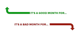 April: Good Month or Bad Month?