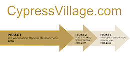 Moving Forward with Planning For Cypress Village
